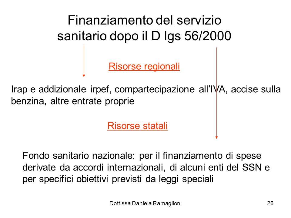 Finanziamento del servizio sanitario dopo il D lgs 56/2000