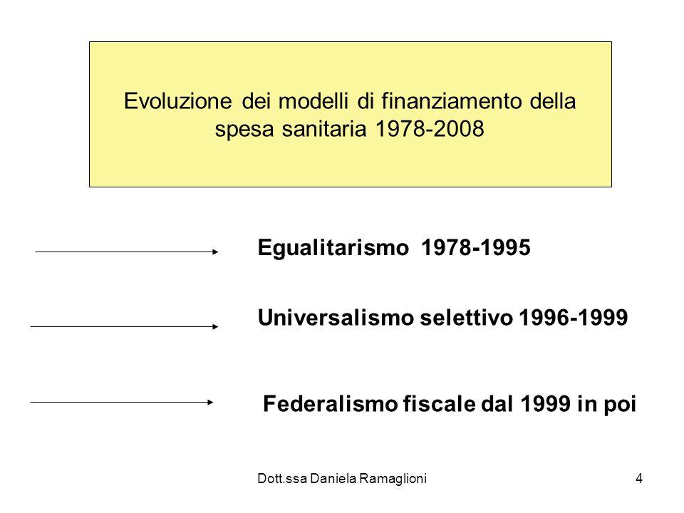 Evoluzione dei modelli di finanziamento della