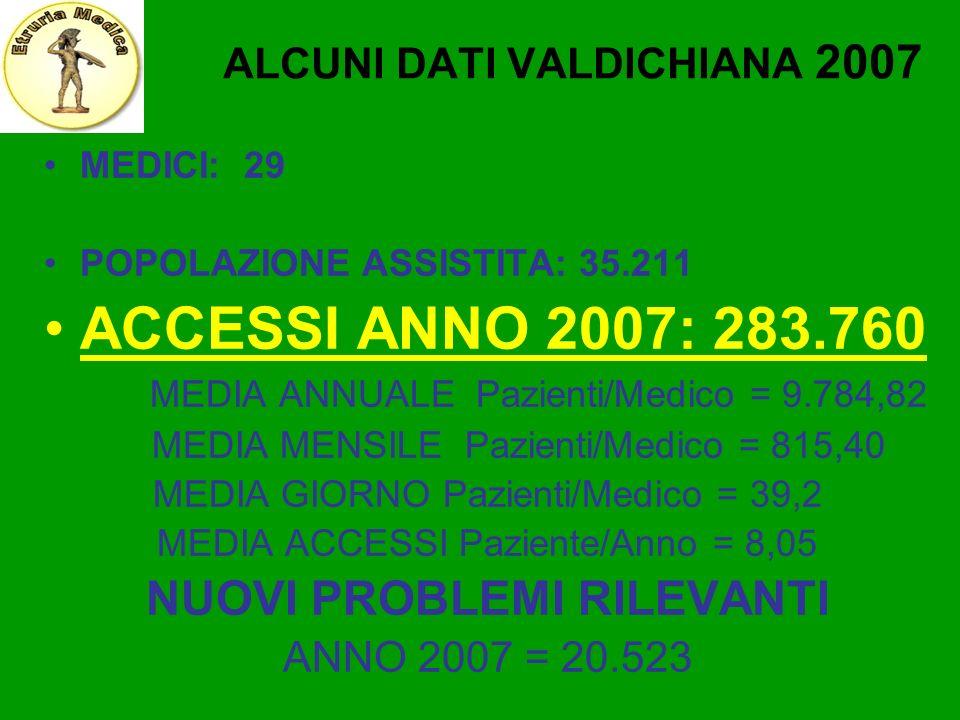 ALCUNI DATI VALDICHIANA 2007