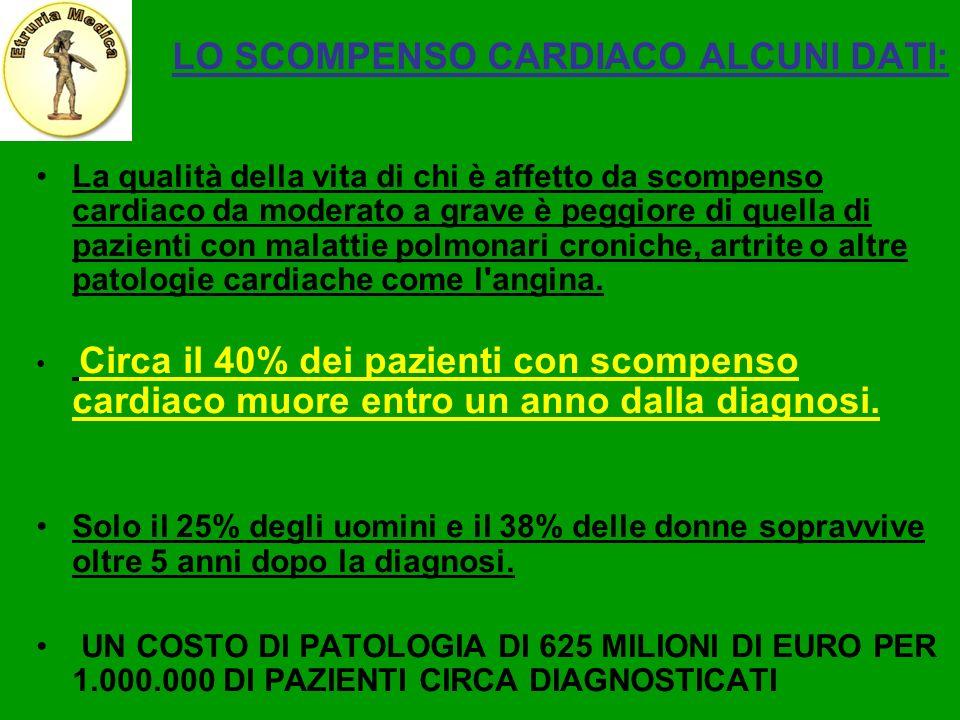LO SCOMPENSO CARDIACO ALCUNI DATI:
