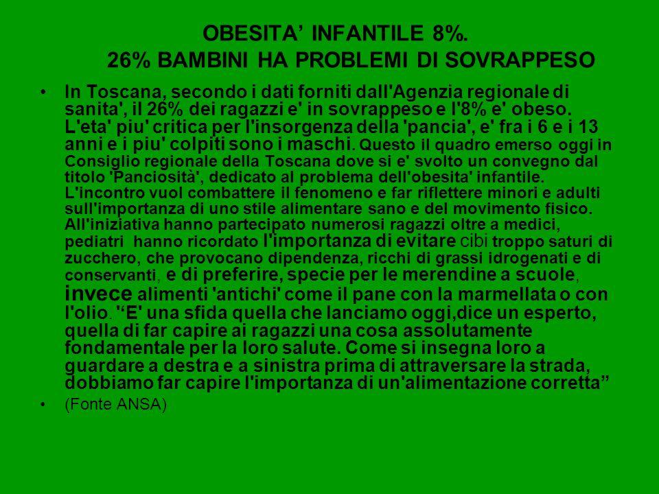 OBESITA' INFANTILE 8%. 26% BAMBINI HA PROBLEMI DI SOVRAPPESO