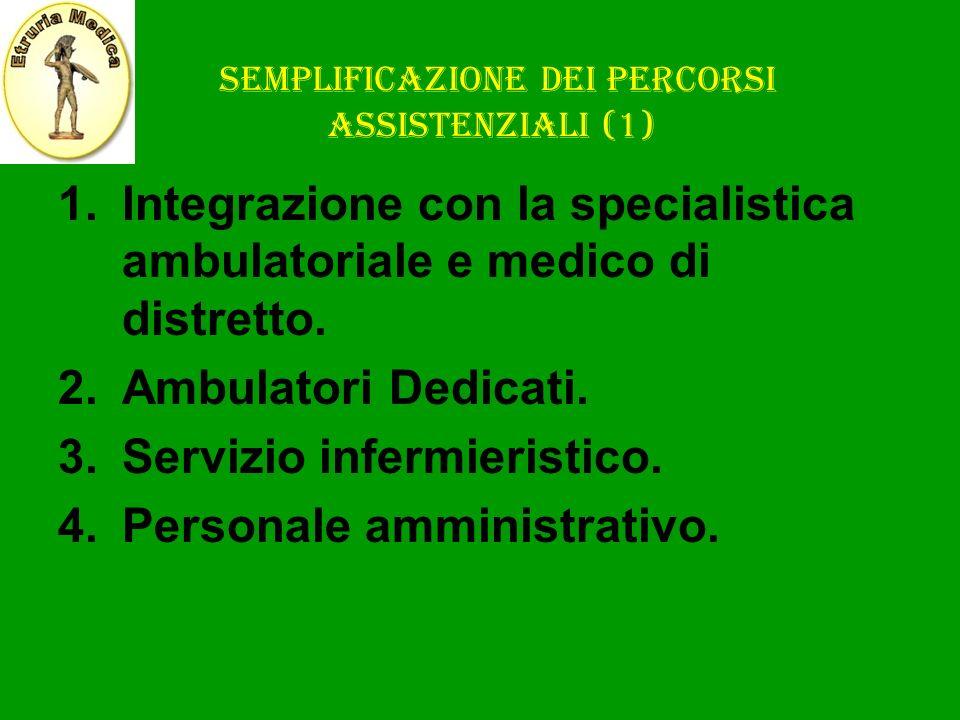 SEMPLIFICAZIONE DEI PERCORSI ASSISTENZIALI (1)
