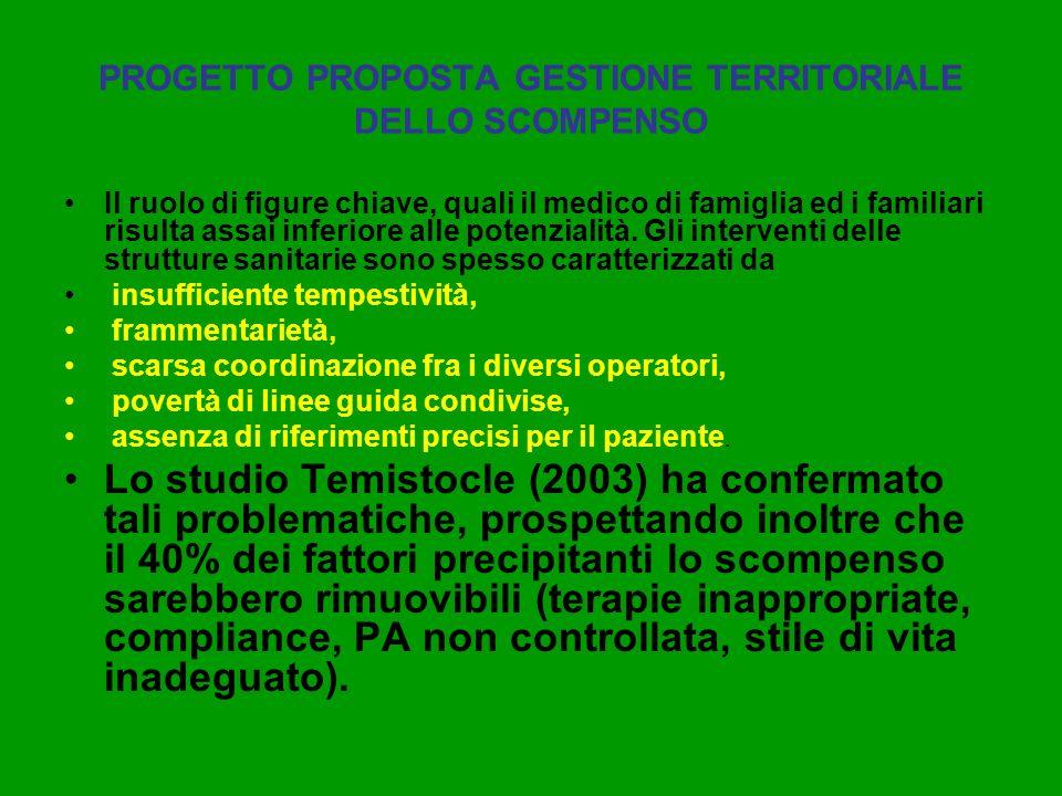 PROGETTO PROPOSTA GESTIONE TERRITORIALE DELLO SCOMPENSO