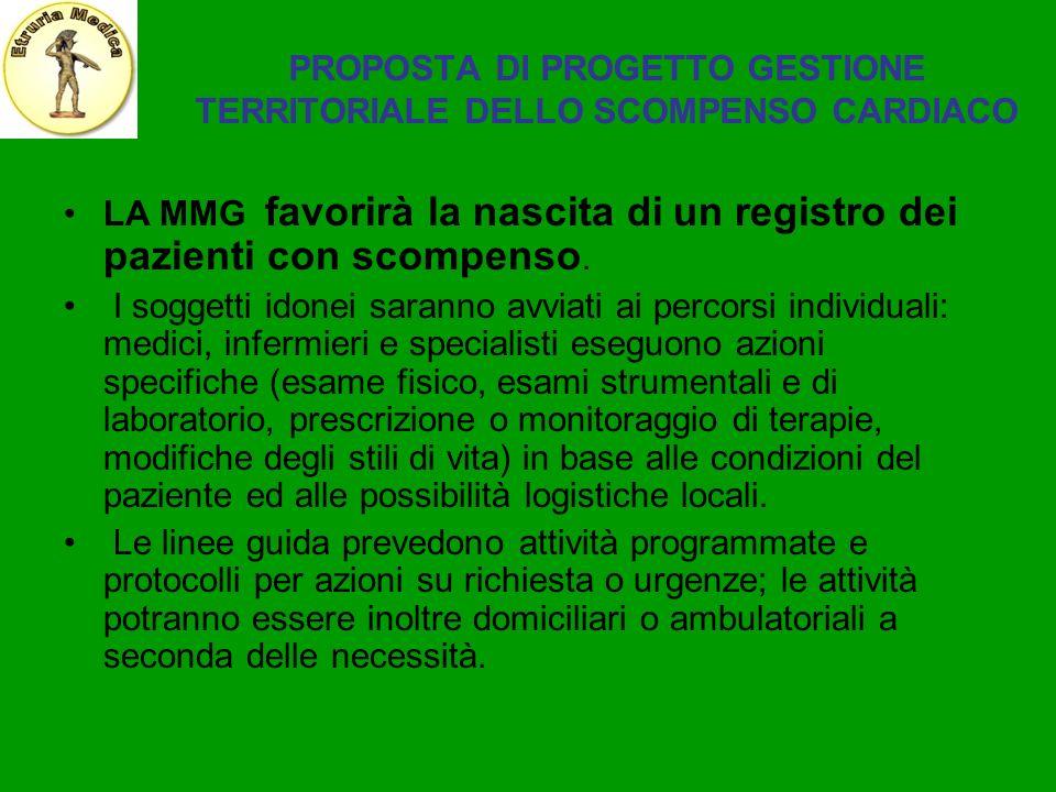 PROPOSTA DI PROGETTO GESTIONE TERRITORIALE DELLO SCOMPENSO CARDIACO