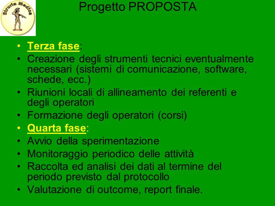 Progetto PROPOSTA Terza fase: