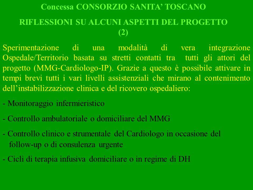 Concessa CONSORZIO SANITA' TOSCANO