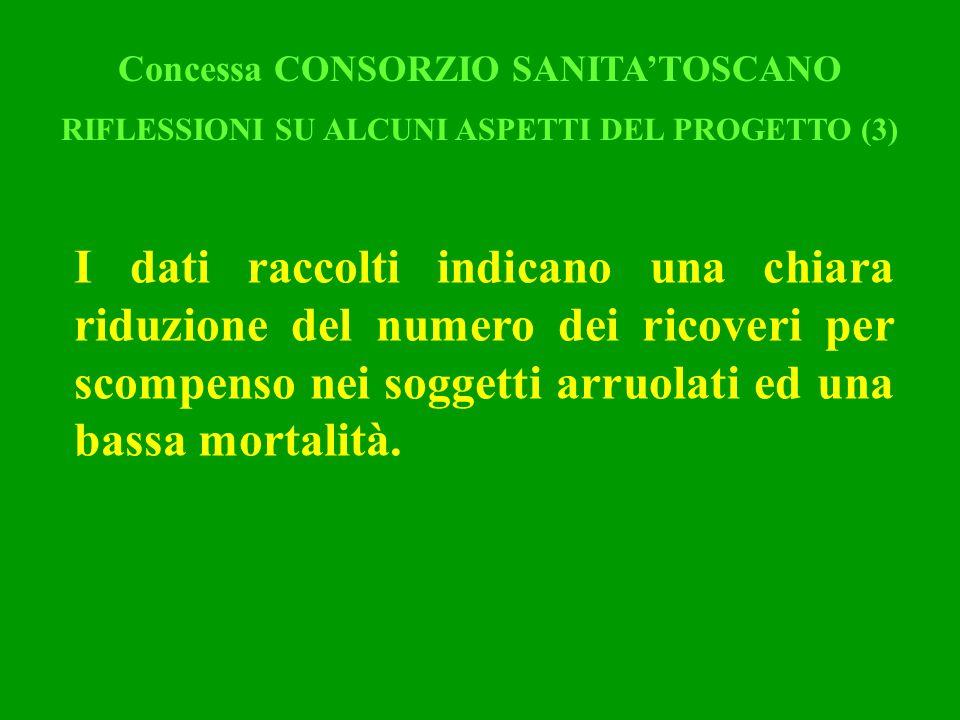 Concessa CONSORZIO SANITA'TOSCANO