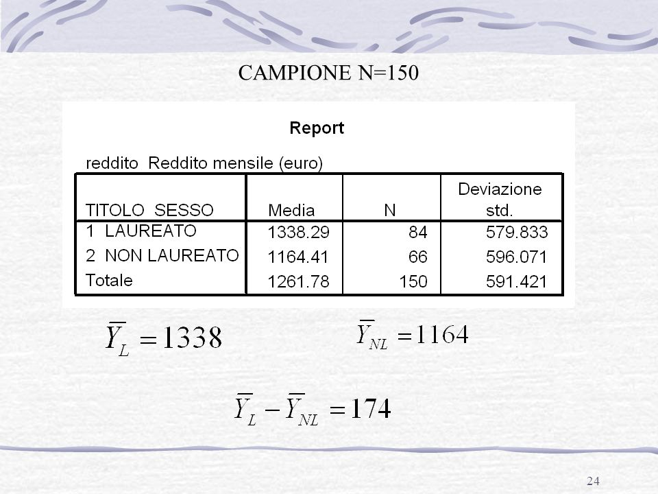 CAMPIONE N=150