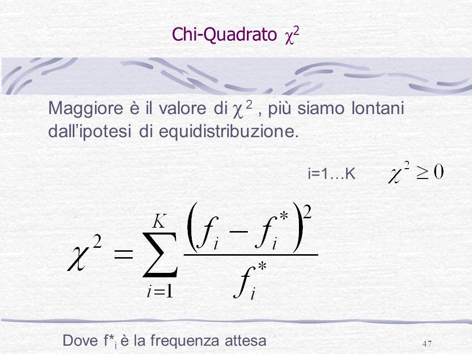 Chi-Quadrato χ2 Maggiore è il valore di χ 2 , più siamo lontani dall'ipotesi di equidistribuzione. i=1…K.