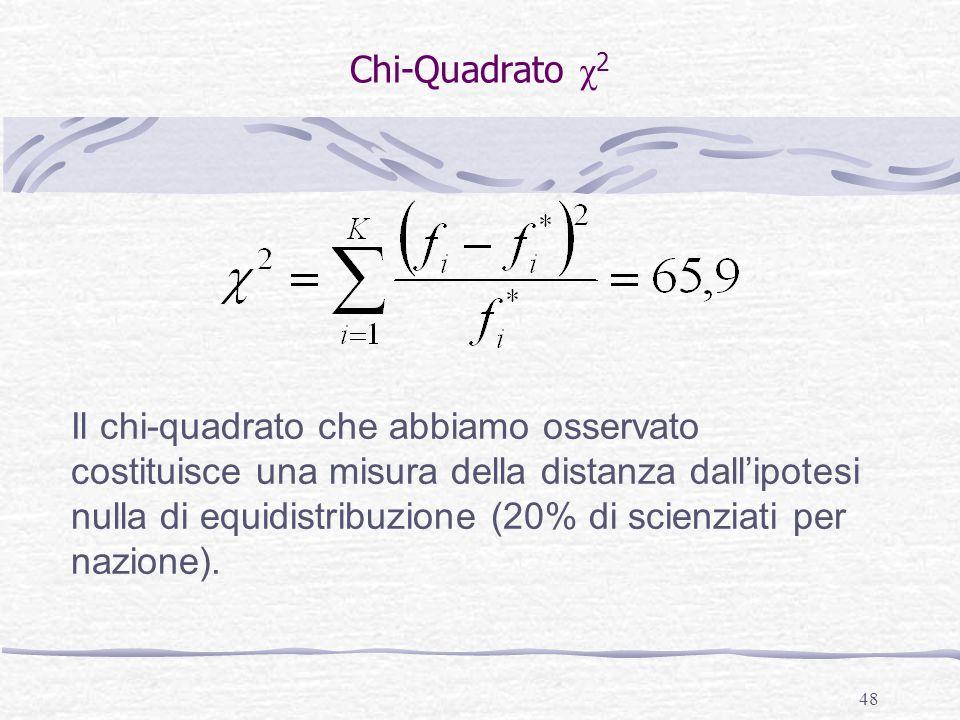 Chi-Quadrato χ2