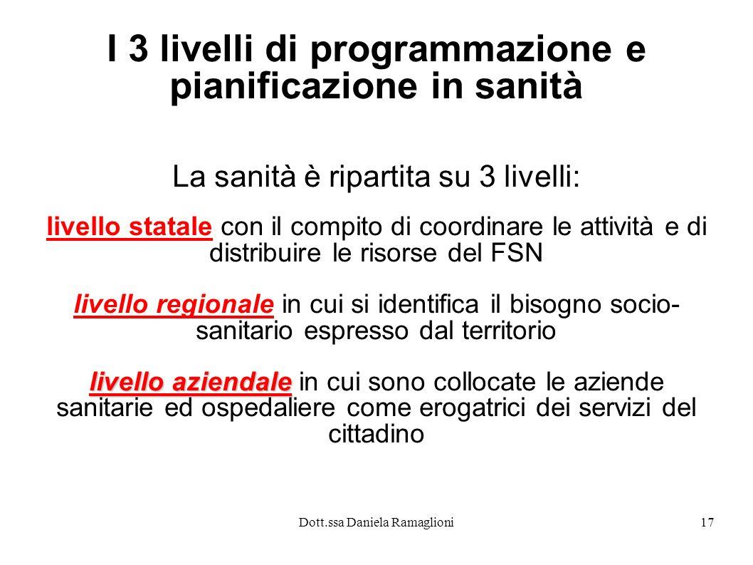 I 3 livelli di programmazione e pianificazione in sanità
