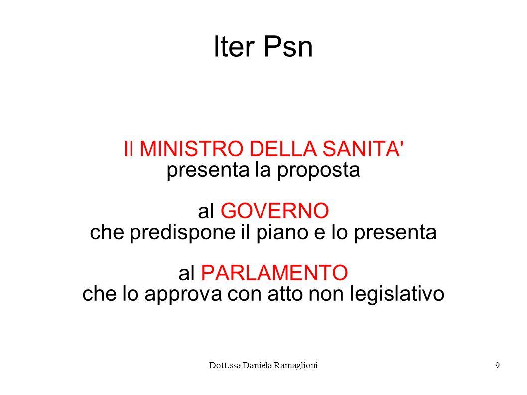 Iter Psn Il MINISTRO DELLA SANITA presenta la proposta al GOVERNO