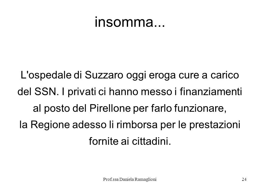 insomma... L ospedale di Suzzaro oggi eroga cure a carico