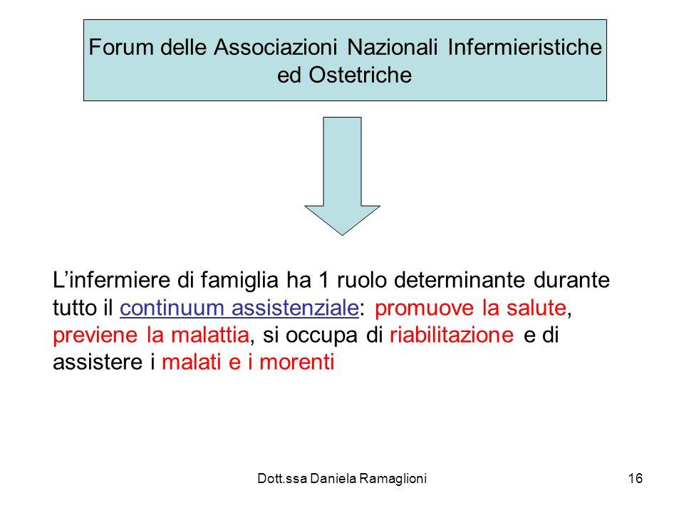 Forum delle Associazioni Nazionali Infermieristiche ed Ostetriche