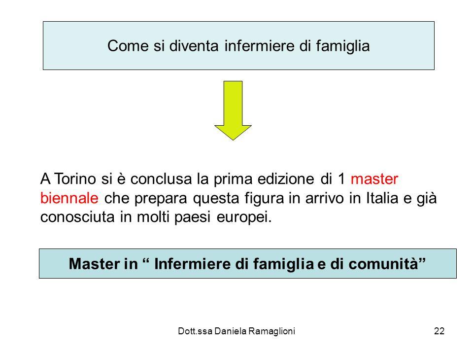 Master in Infermiere di famiglia e di comunità