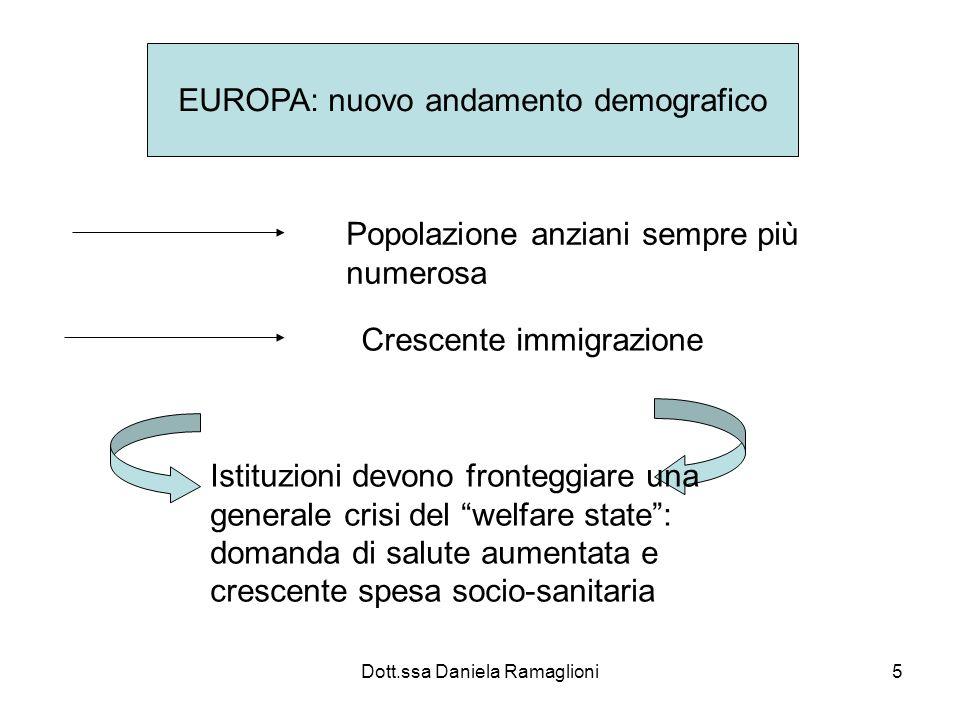EUROPA: nuovo andamento demografico
