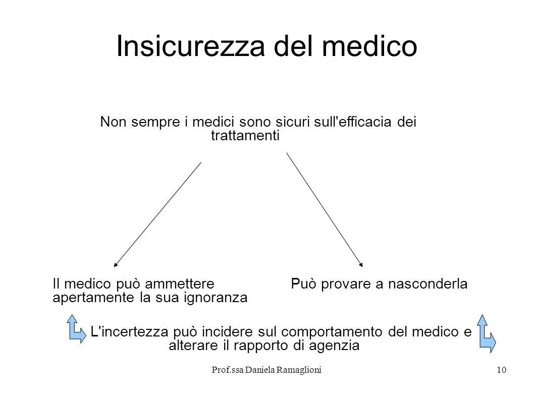 Insicurezza del medico