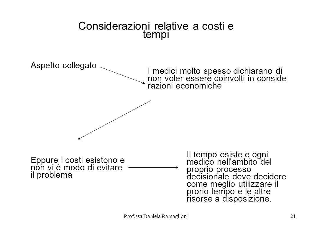 Considerazioni relative a costi e tempi