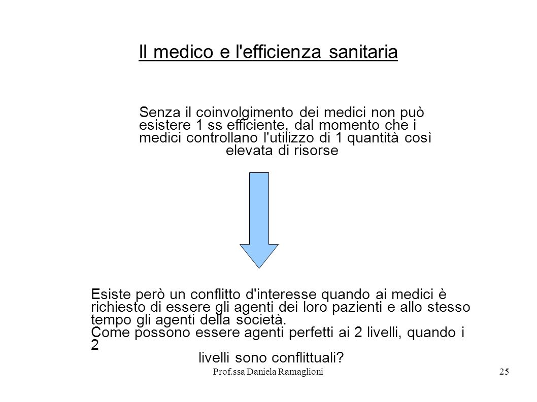 Il medico e l efficienza sanitaria