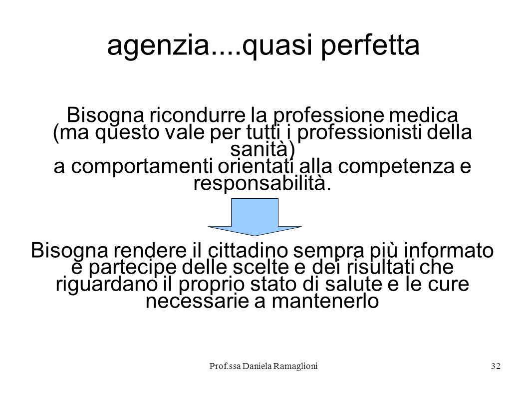 agenzia....quasi perfetta