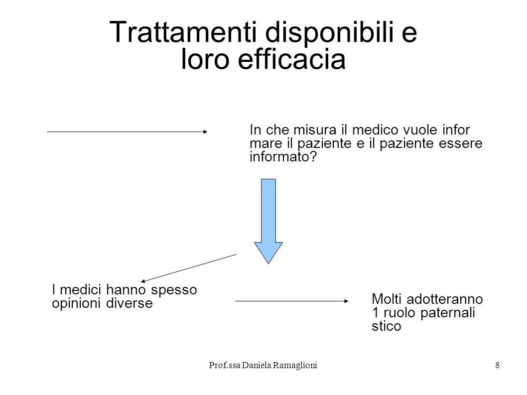 Trattamenti disponibili e loro efficacia