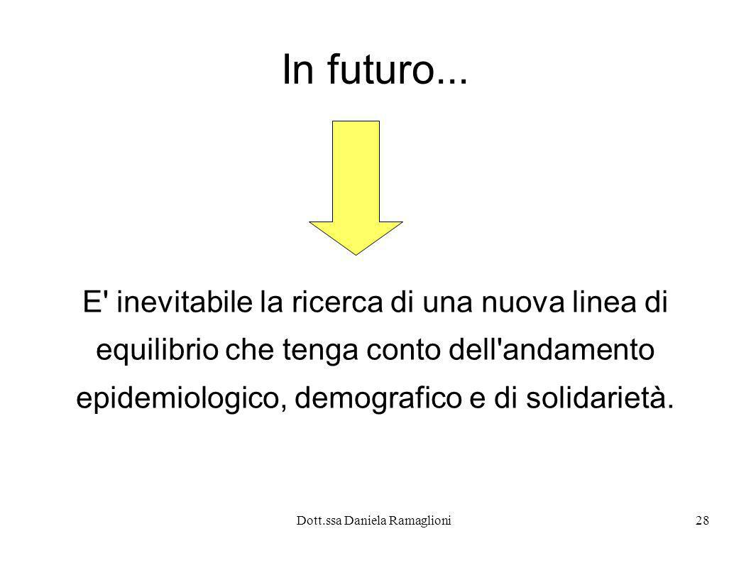 In futuro... E inevitabile la ricerca di una nuova linea di
