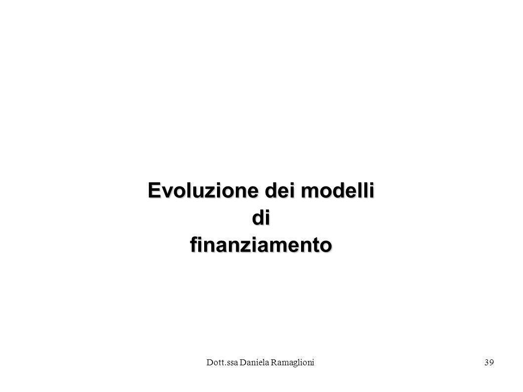 Evoluzione dei modelli di finanziamento