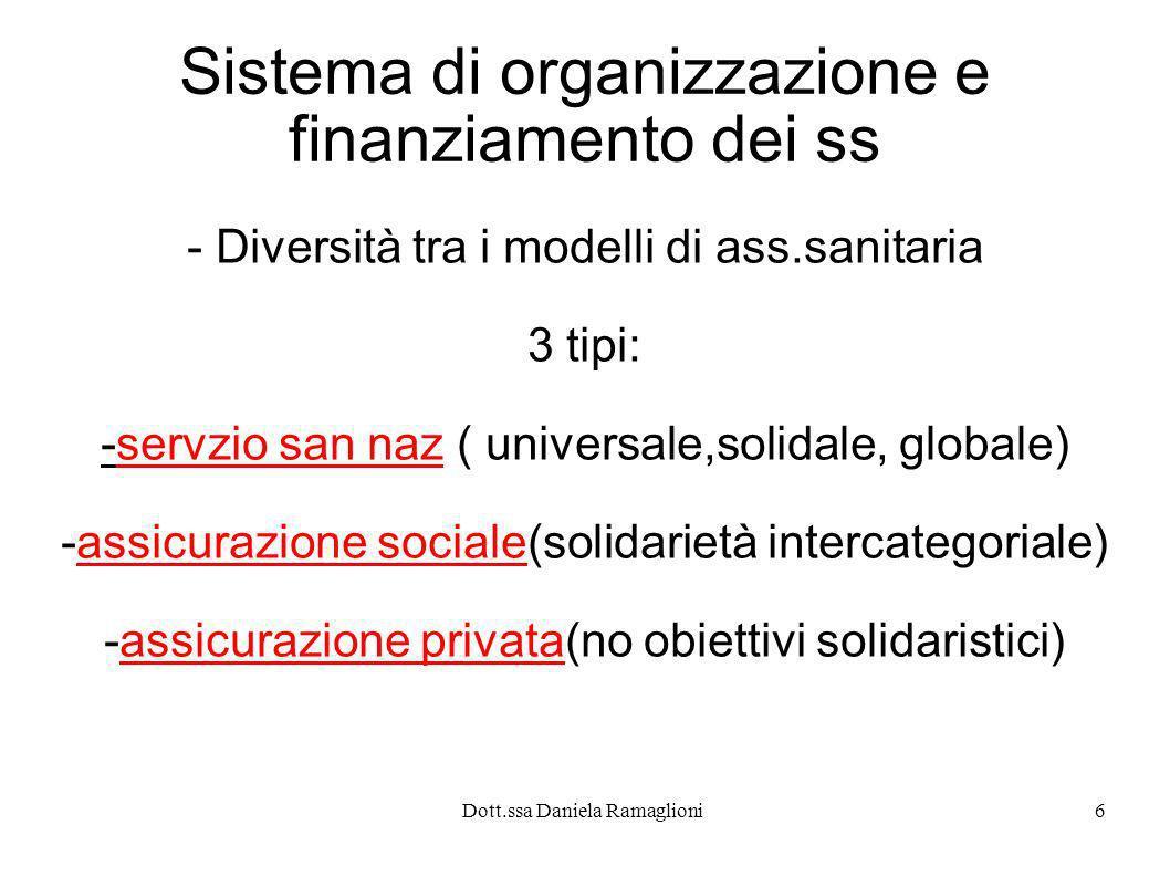 Sistema di organizzazione e finanziamento dei ss