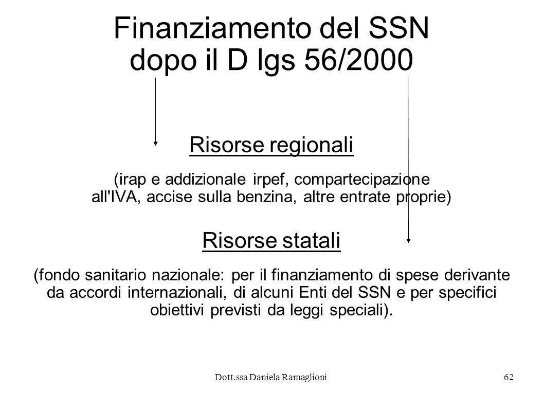 Finanziamento del SSN dopo il D lgs 56/2000