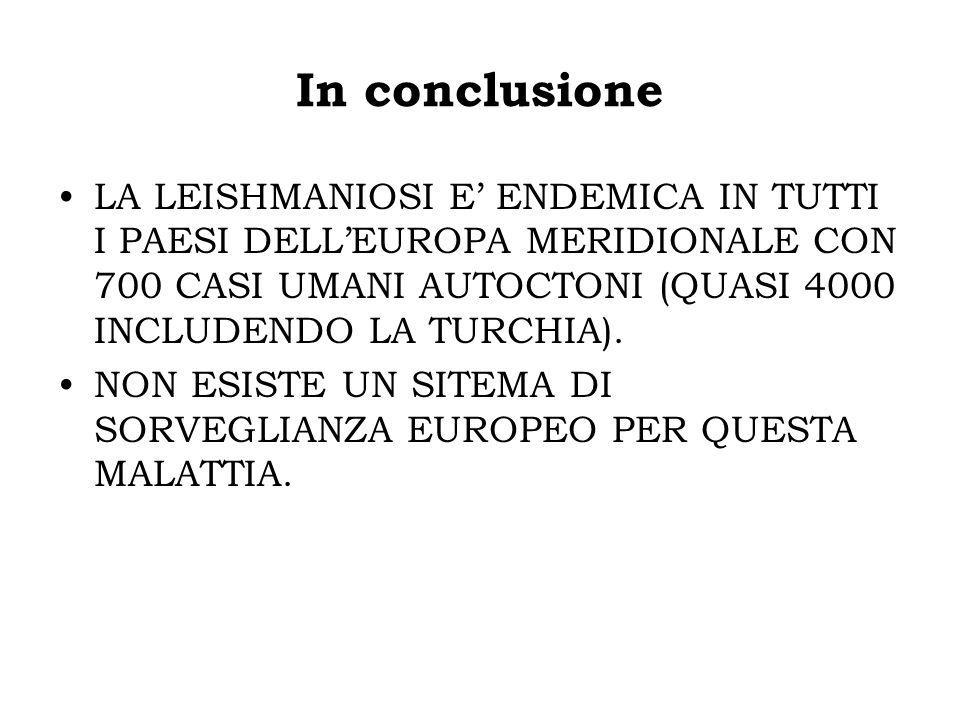 In conclusione LA LEISHMANIOSI E' ENDEMICA IN TUTTI I PAESI DELL'EUROPA MERIDIONALE CON 700 CASI UMANI AUTOCTONI (QUASI 4000 INCLUDENDO LA TURCHIA).