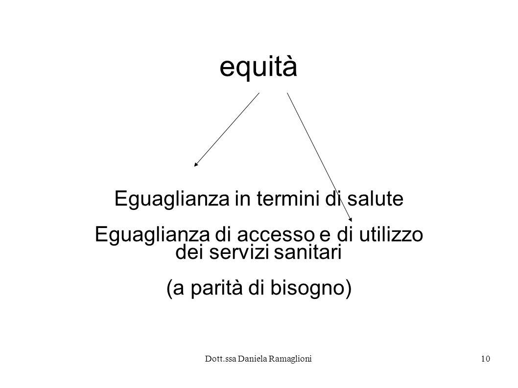 equità Eguaglianza in termini di salute