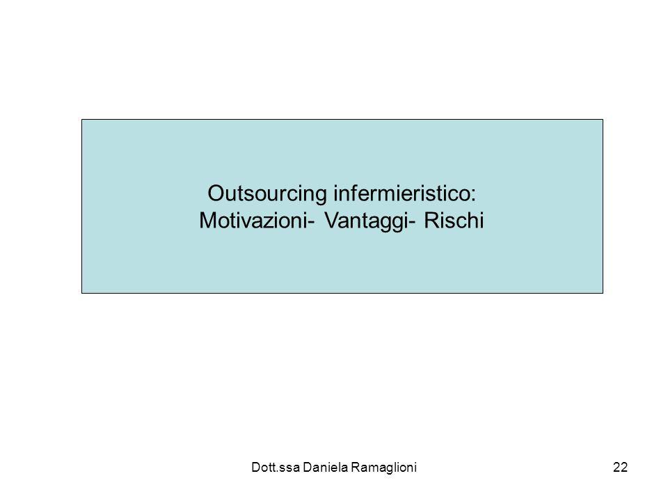 Outsourcing infermieristico: Motivazioni- Vantaggi- Rischi