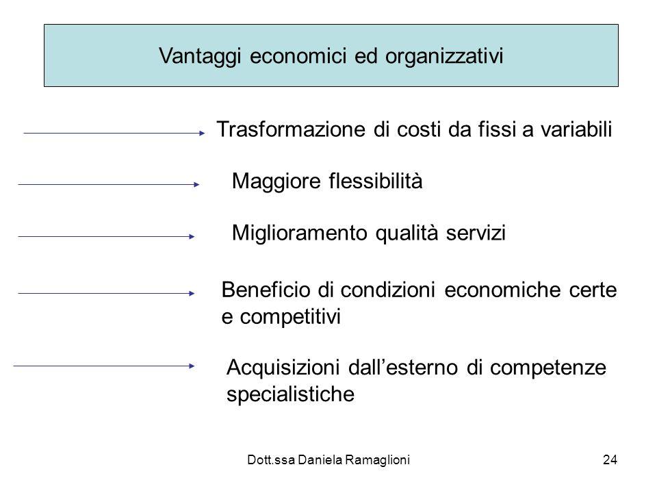 Vantaggi economici ed organizzativi