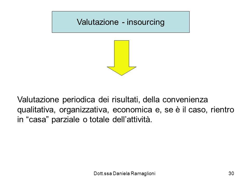 Valutazione - insourcing