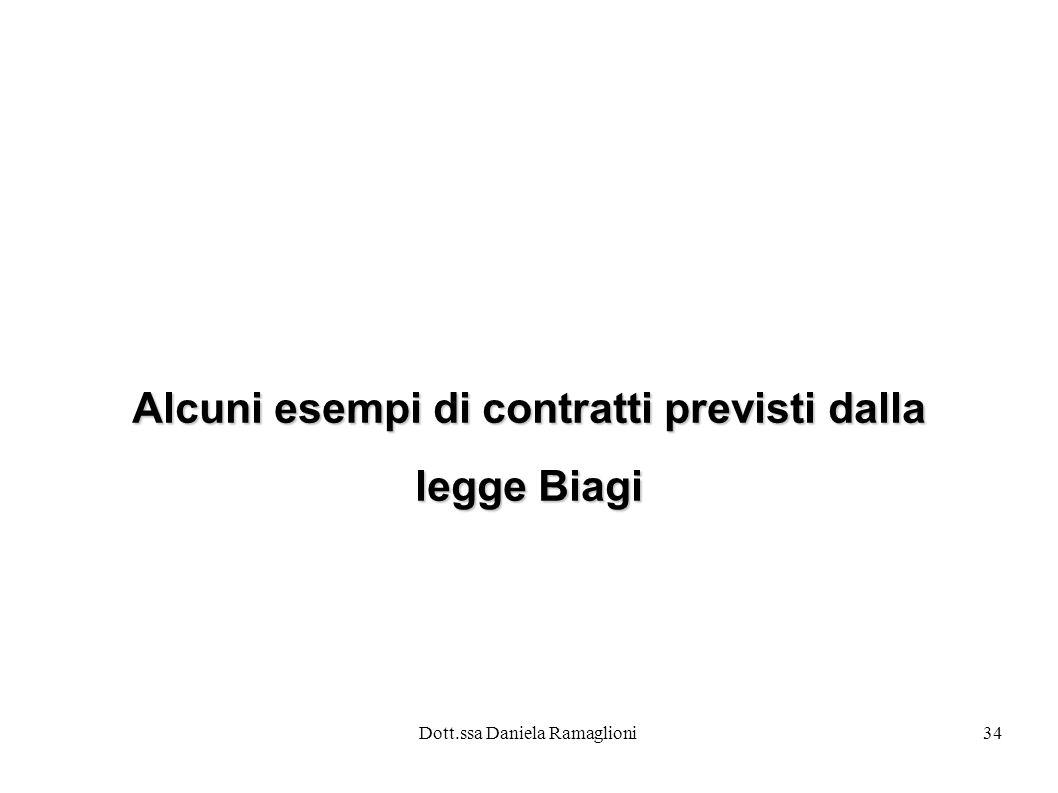 Alcuni esempi di contratti previsti dalla legge Biagi