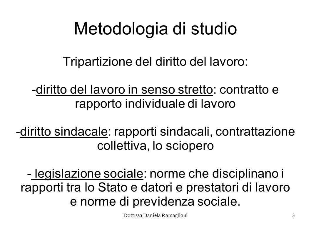 Metodologia di studio Tripartizione del diritto del lavoro: