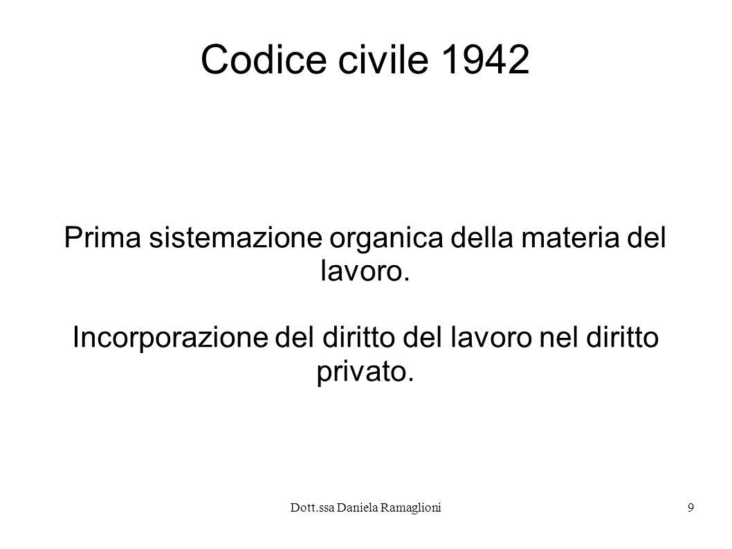 Codice civile 1942 Prima sistemazione organica della materia del
