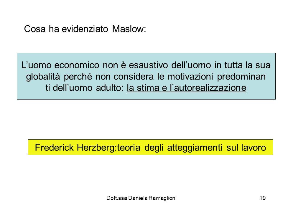 Cosa ha evidenziato Maslow: