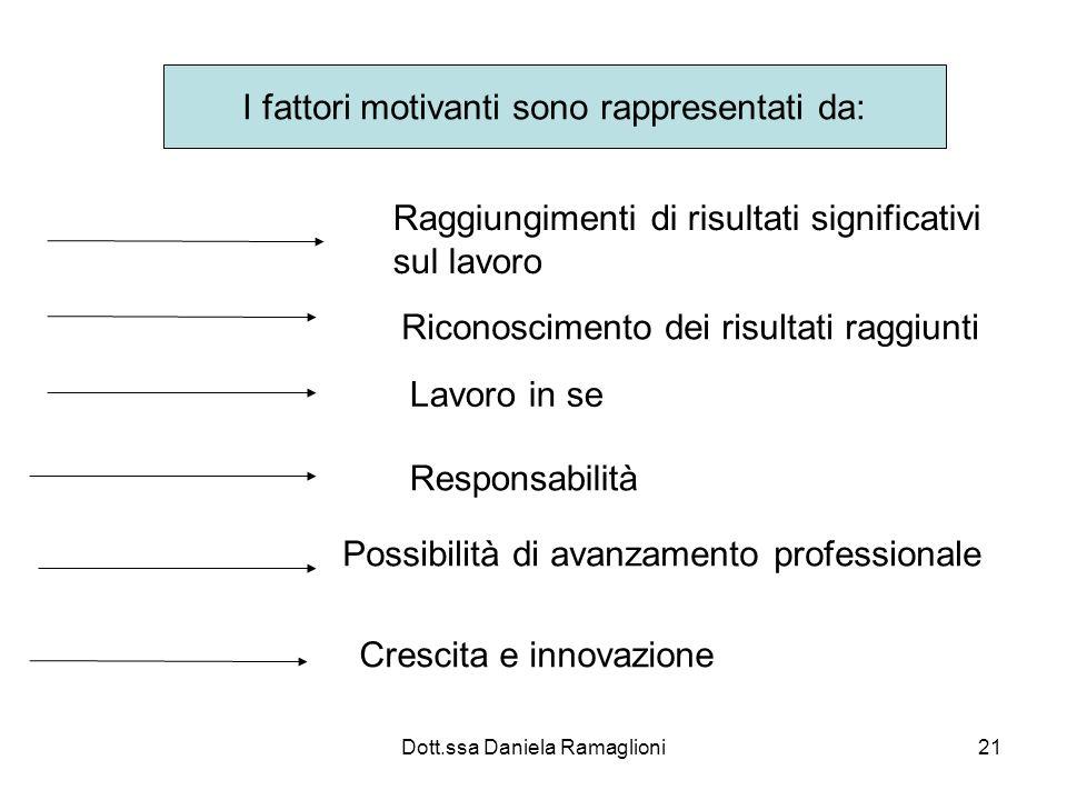 I fattori motivanti sono rappresentati da: