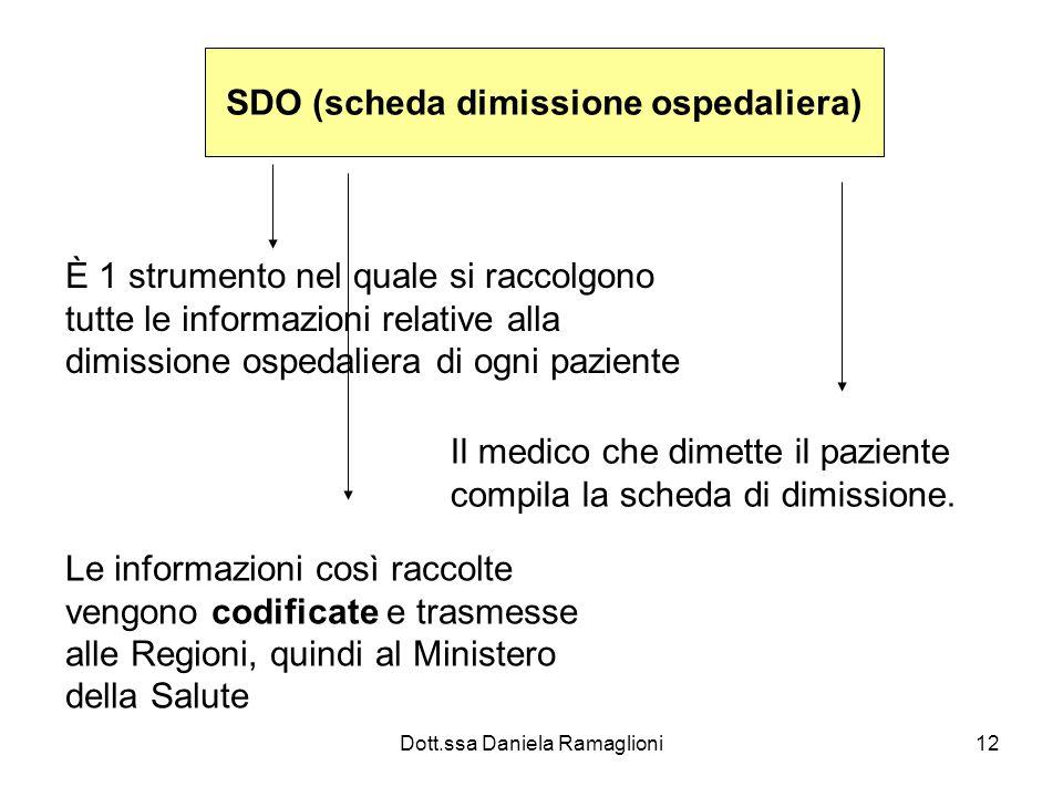 SDO (scheda dimissione ospedaliera)