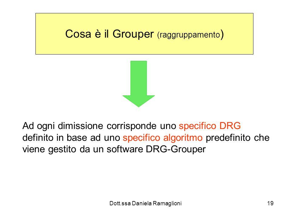 Cosa è il Grouper (raggruppamento)