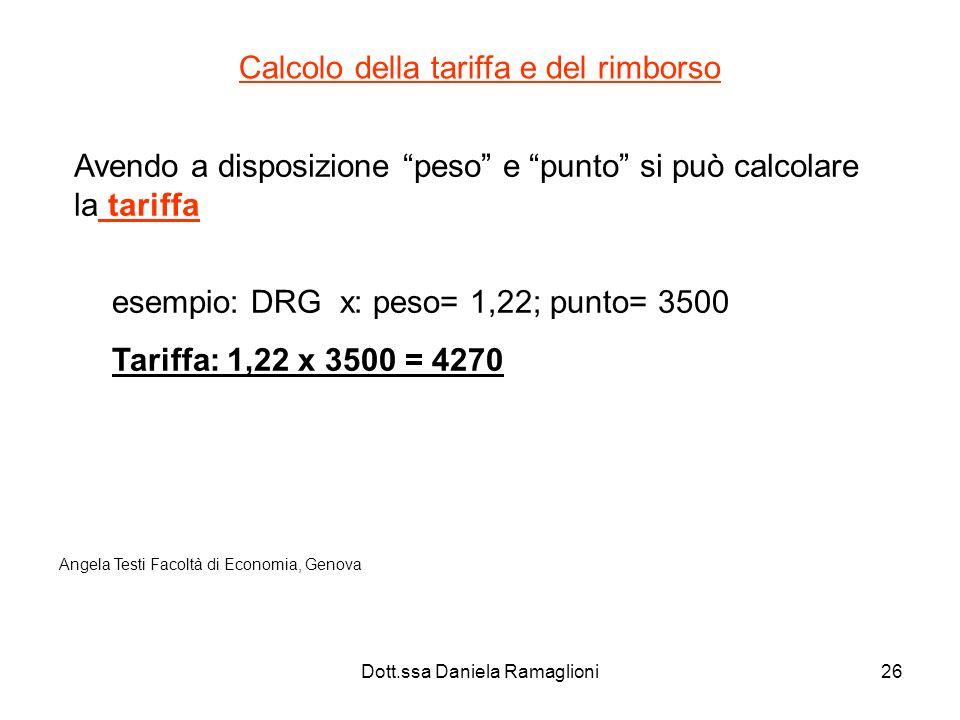 Calcolo della tariffa e del rimborso