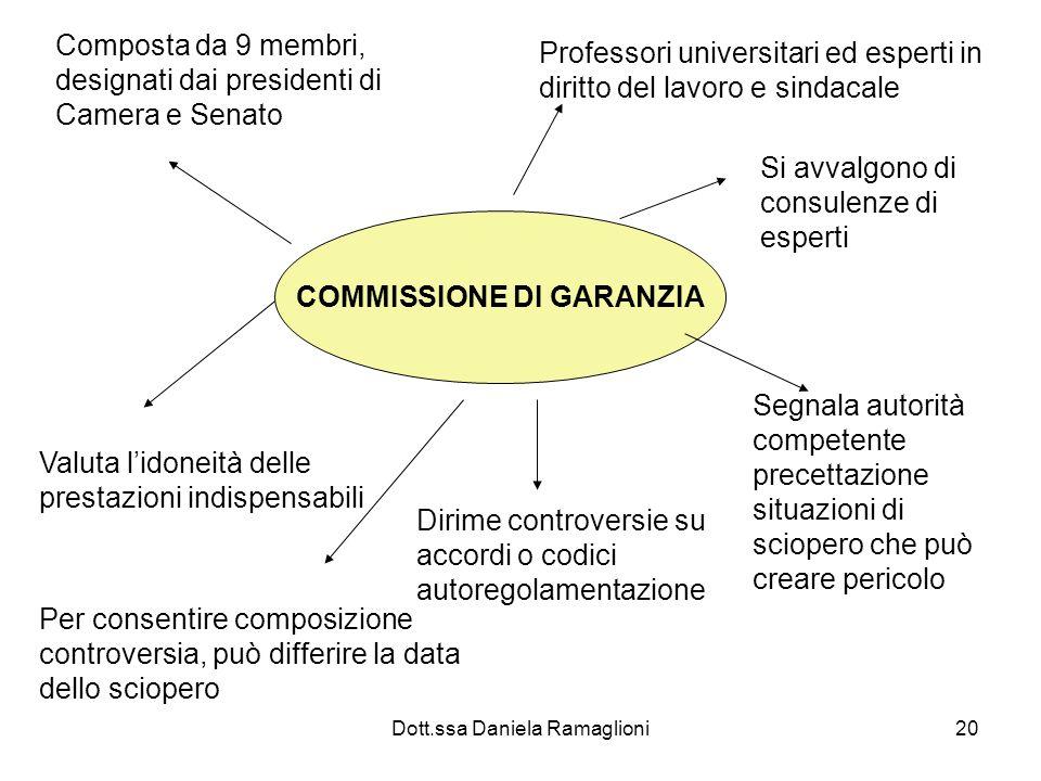 COMMISSIONE DI GARANZIA