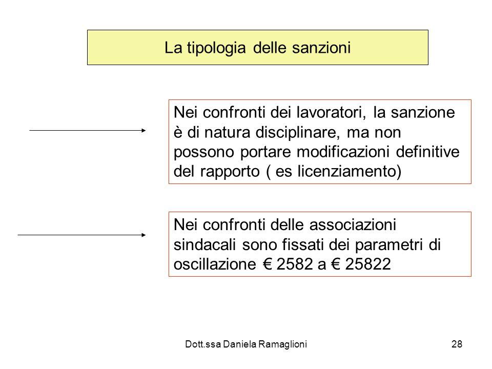 La tipologia delle sanzioni