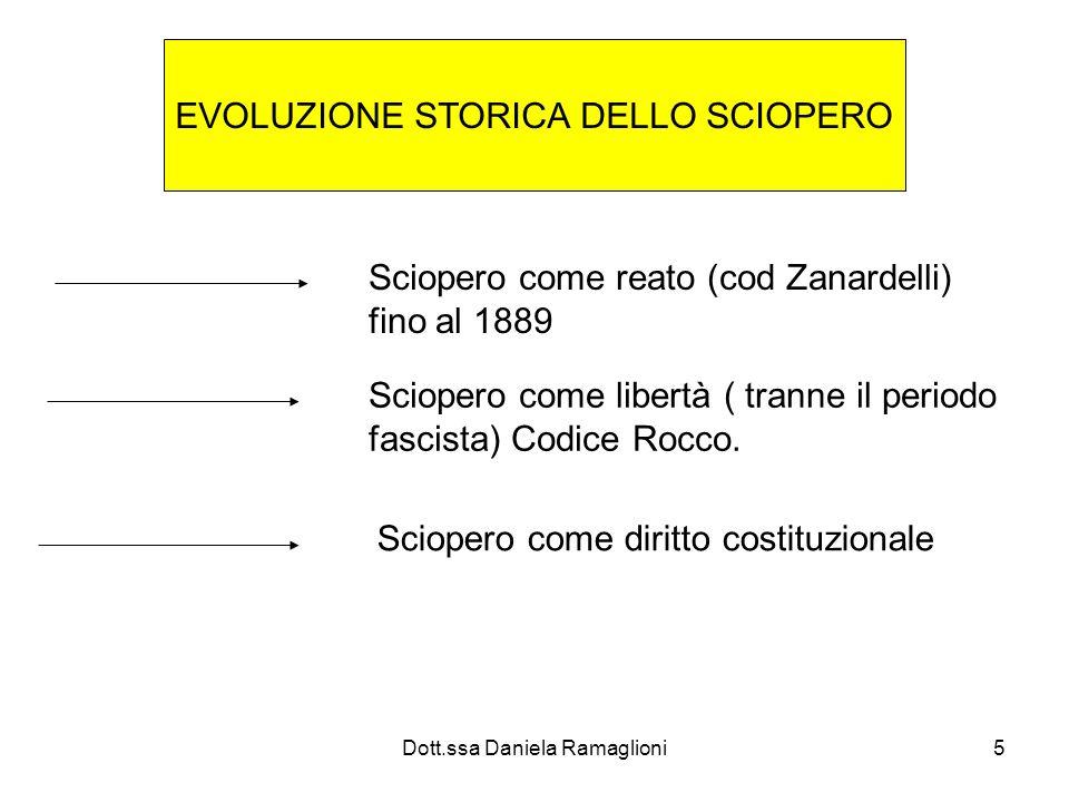 EVOLUZIONE STORICA DELLO SCIOPERO
