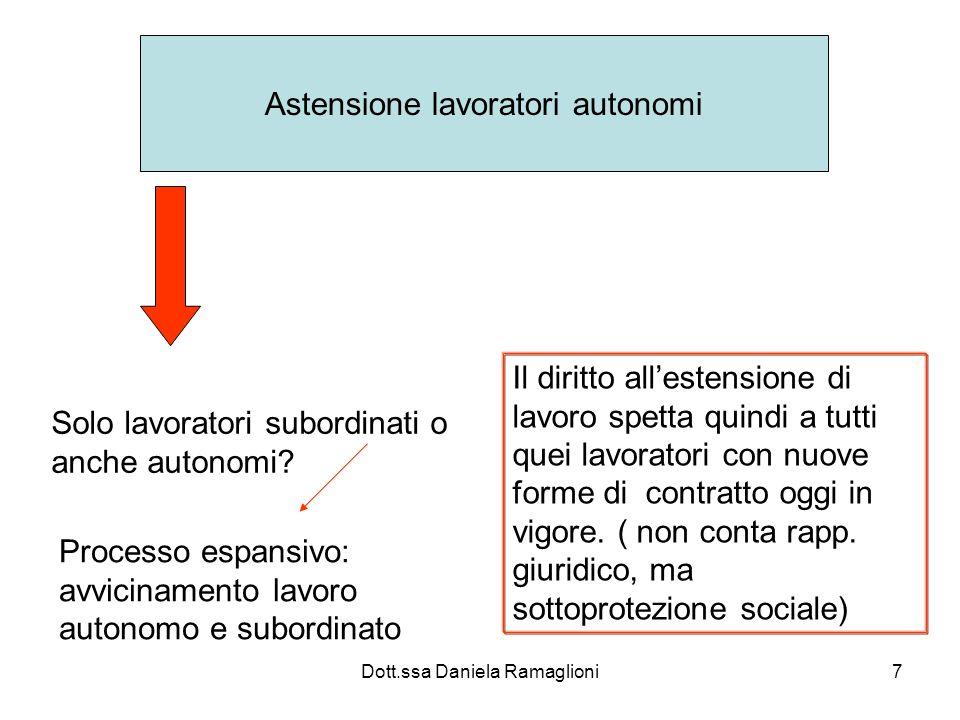 Astensione lavoratori autonomi
