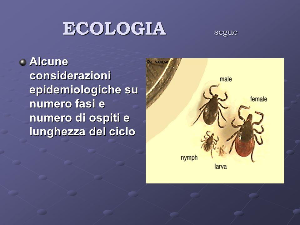 ECOLOGIA segue Alcune considerazioni epidemiologiche su numero fasi e numero di ospiti e lunghezza del ciclo.