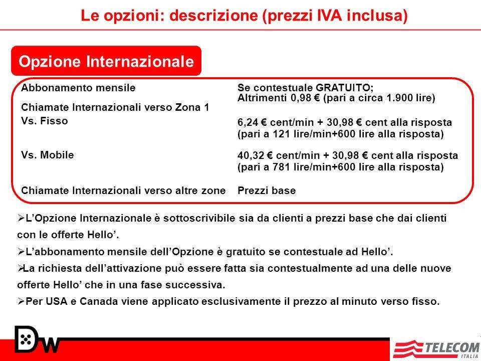 Le opzioni: descrizione (prezzi IVA inclusa)