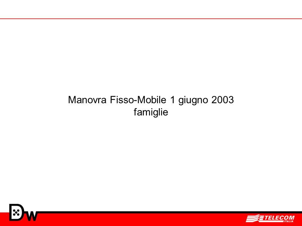 Manovra Fisso-Mobile 1 giugno 2003