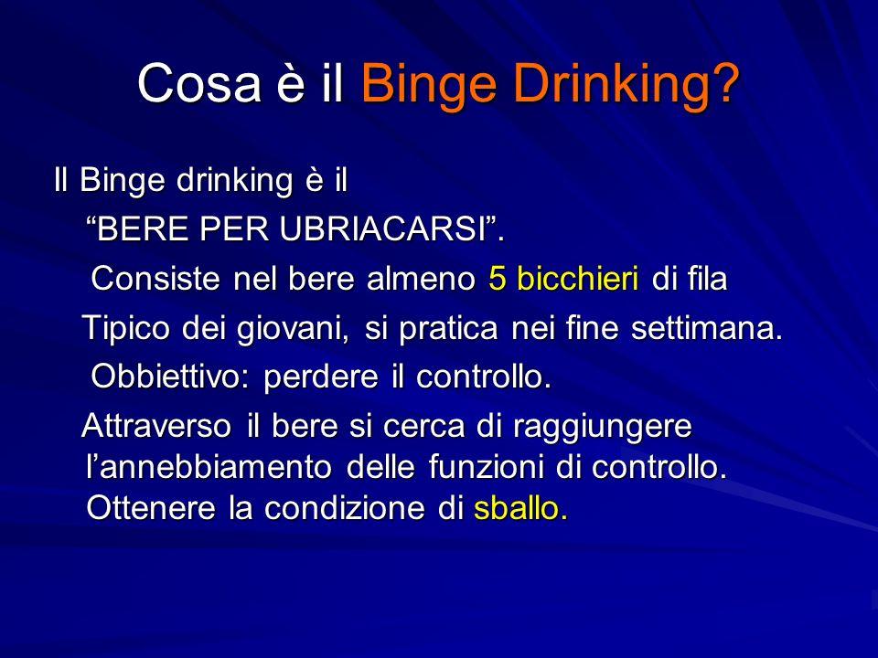 Cosa è il Binge Drinking